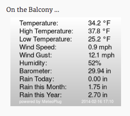 On the Balcony Almanac
